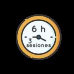 Duración de las sesiones